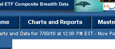Charts and Reports section link